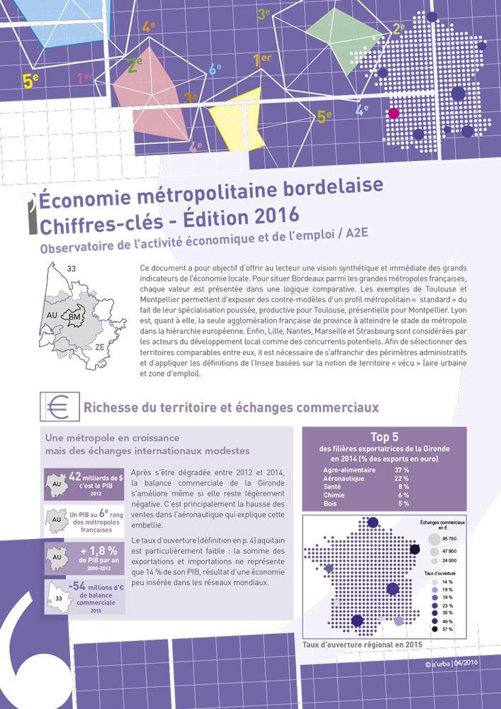 Conomie m tropolitaine bordelaise a 39 urba agence d for Agence urbanisme paysage bordeaux